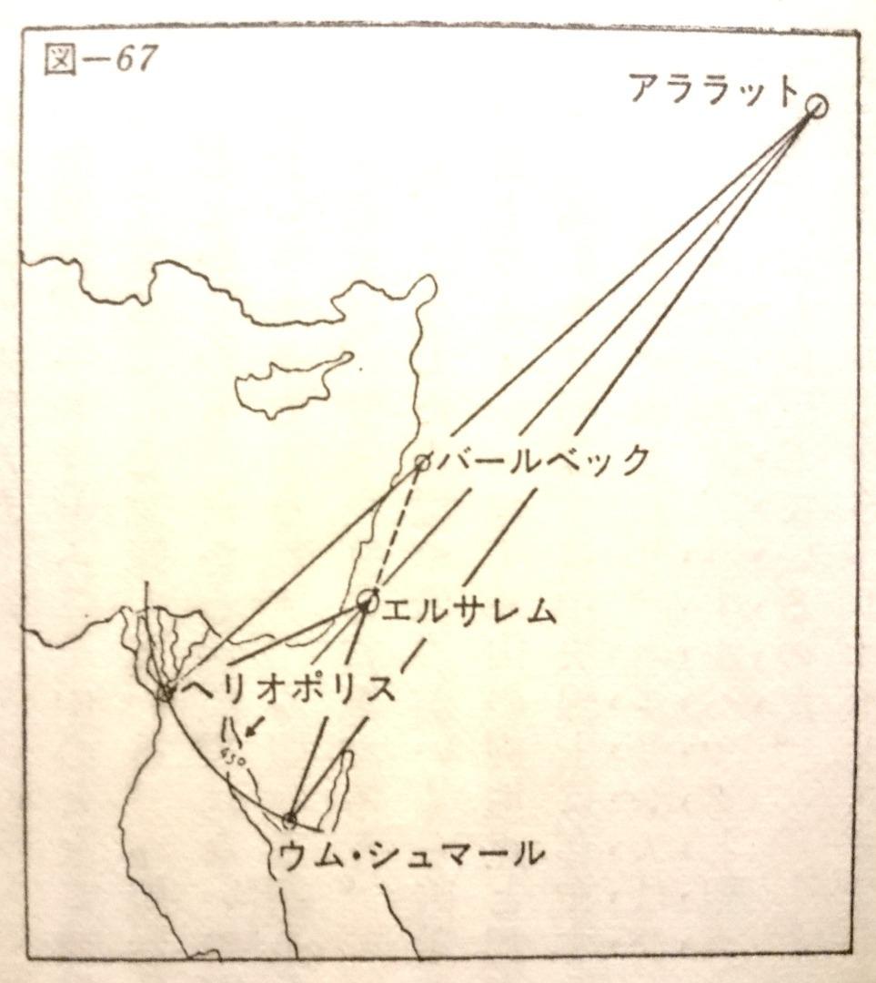 エルサレム・アララト山・ピラミッド,その地理的連関,北緯30度線の謎 ...