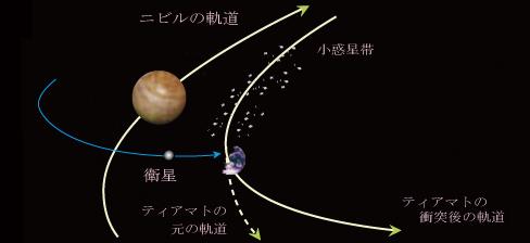 nibiru-c.jpg