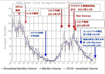 solar-cycle-24-.jpg