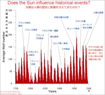 sun-influence-human01c-2.jpg